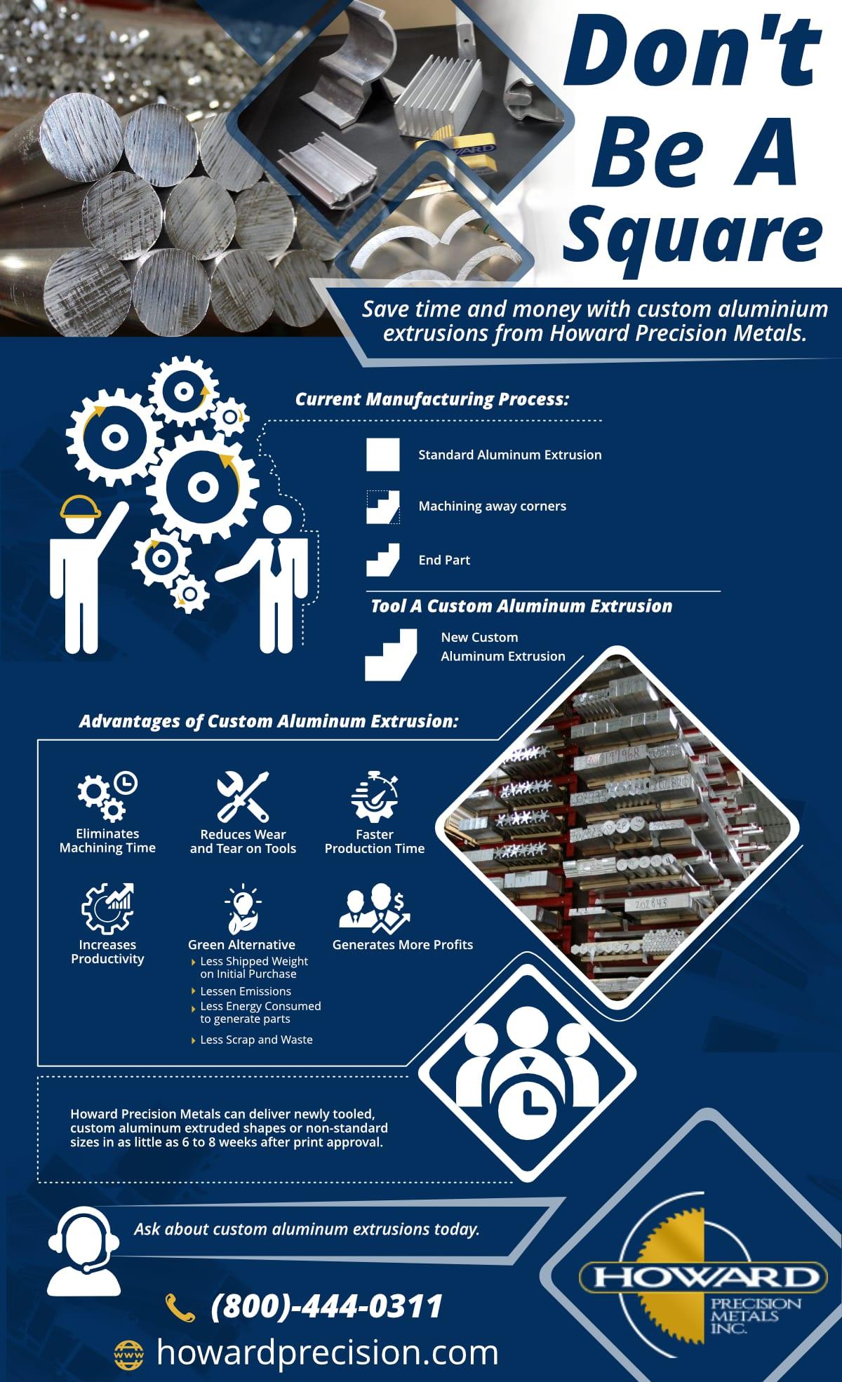 Aluminum Extrusions Stock | Extruded Aluminum Shapes